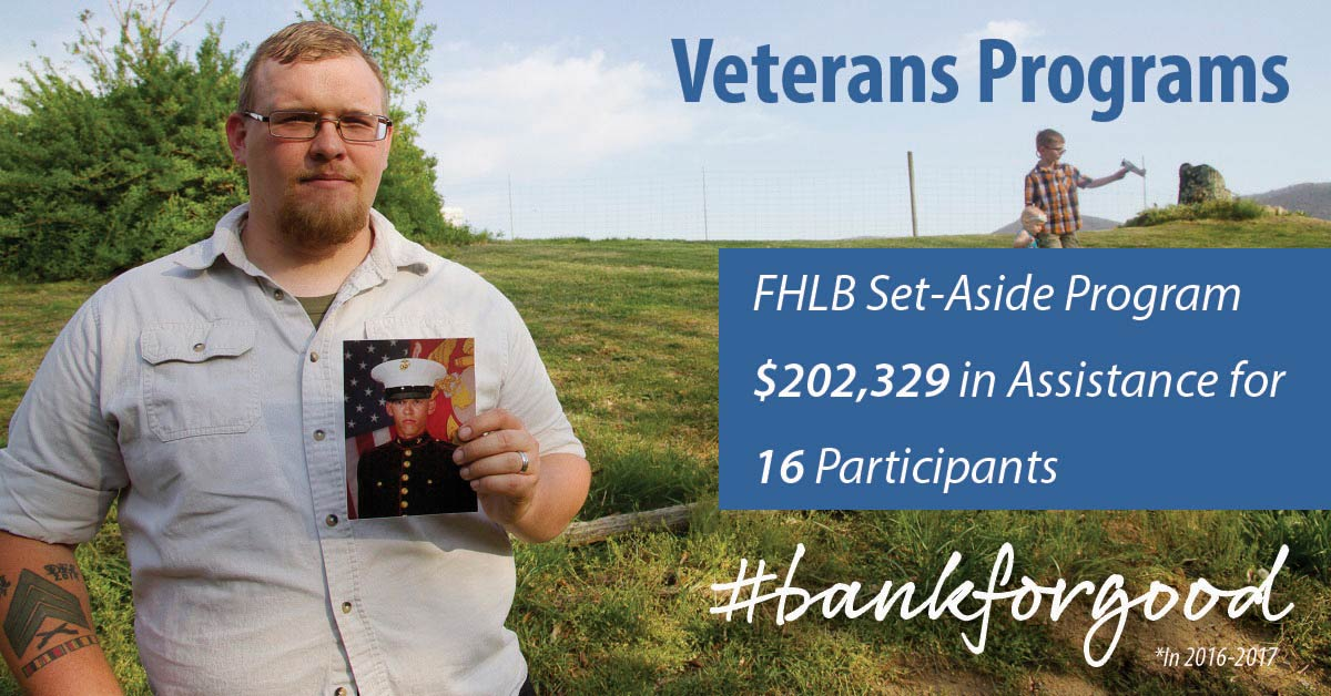 A veteran man holding his military photo while his children play in their yard behind him; caption: veterans programs, FHLB set-aside program, $202,329 in assistance for 16 participants
