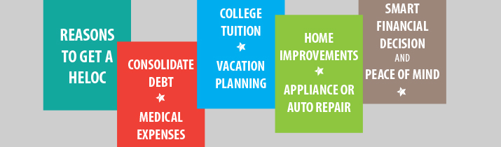 Infographic: Reasons to get a HELOC - consolidate debt, medical expenses, college tuition, vacation planning, home improvements, appliance or auto repair, smart financial decision and peace of mind